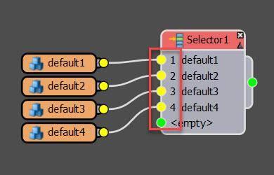 Selector Numbering