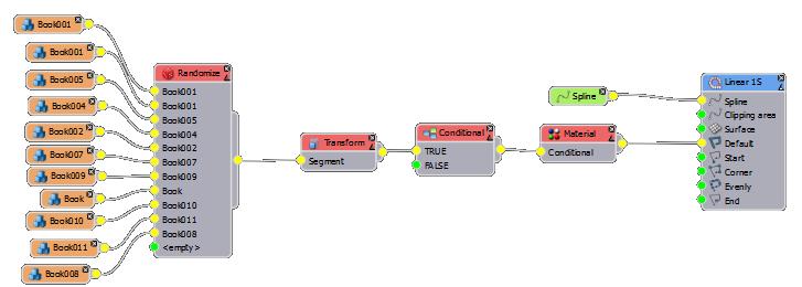 Creating randomised books-rc_step1_nodes.png