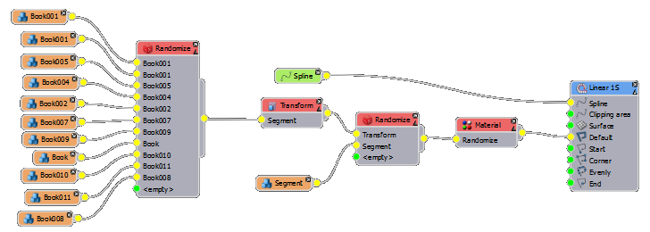 Creating randomised books-rc_step2_nodes.png