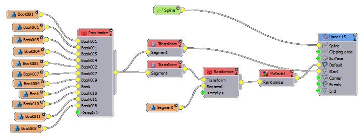 Creating randomised books-rc_step3_angle_left_nodes.png