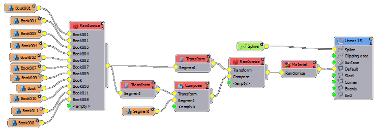Creating randomised books-rc_step3_angle_right_nodes.png