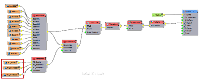 Creating randomised books-rc_step4_nodes.png