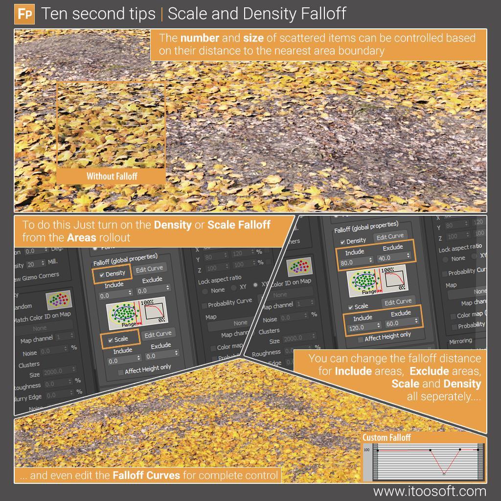 Scale and Density Falloff