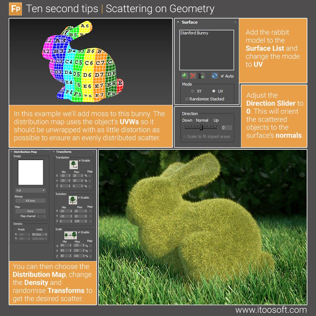 Scattering on Objects