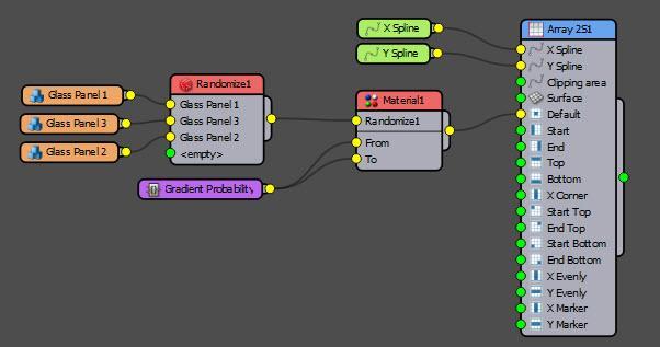 RailClone Gradient Probability - final graph