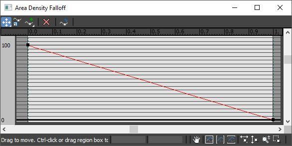 Falloff Graph
