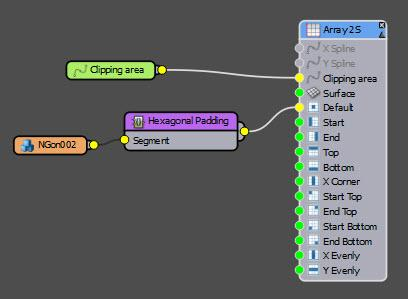 RailClone Hexagon final graph